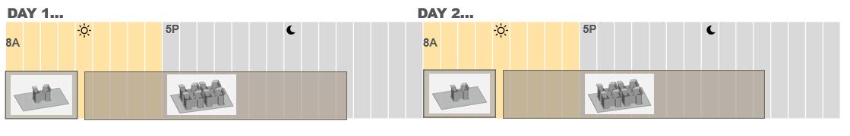5   Figure 4  Optimized build planning 79% utilization.png